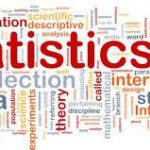 Top 50 interview question on Statistics